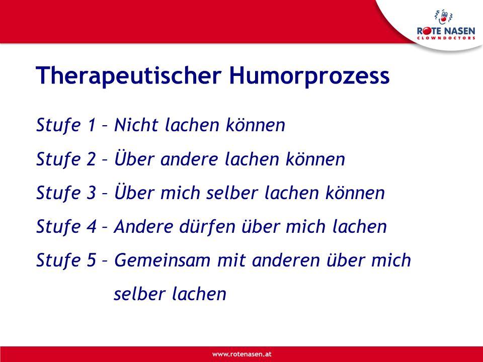 Therapeutischer Humorprozess