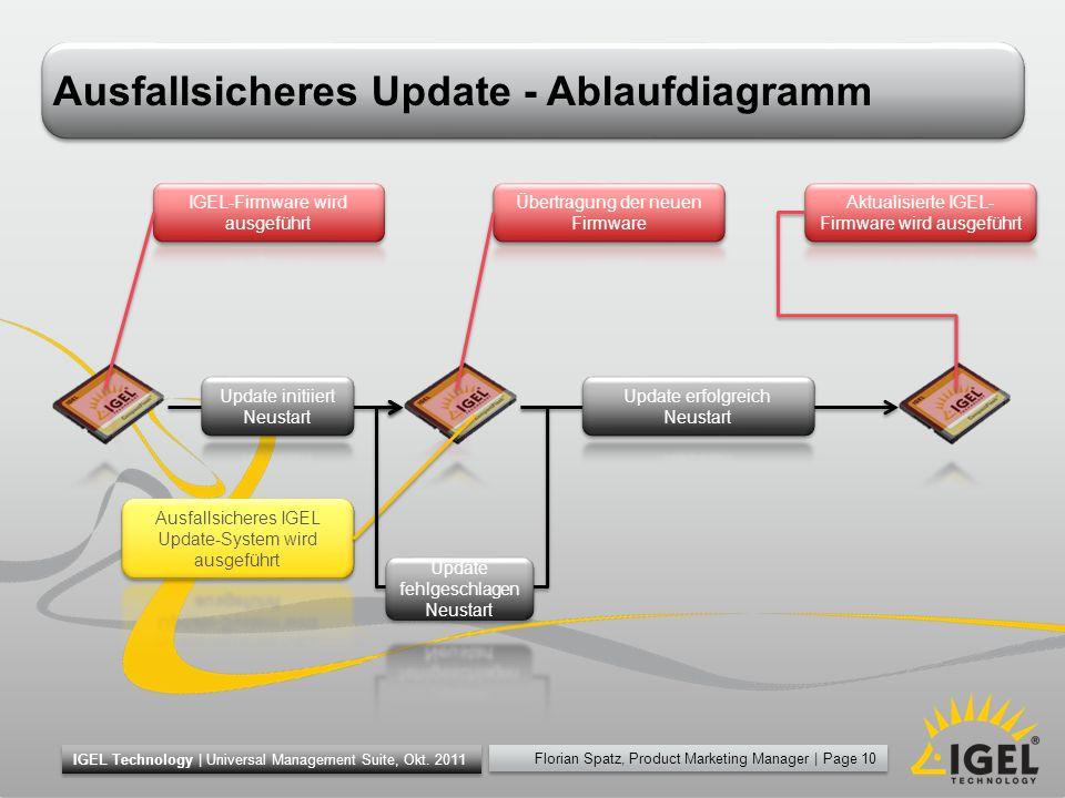 Ausfallsicheres Update - Ablaufdiagramm