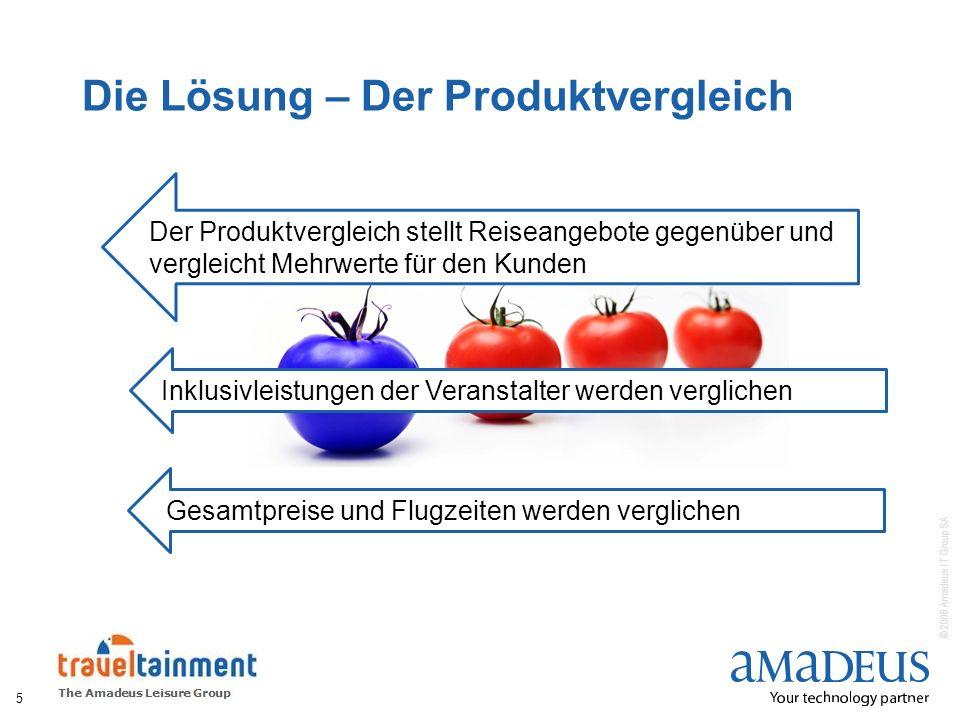 Die Lösung – Der Produktvergleich