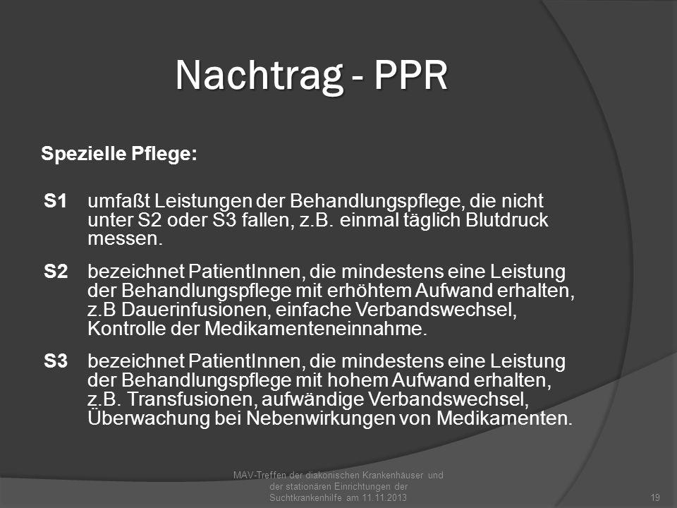 Nachtrag - PPR
