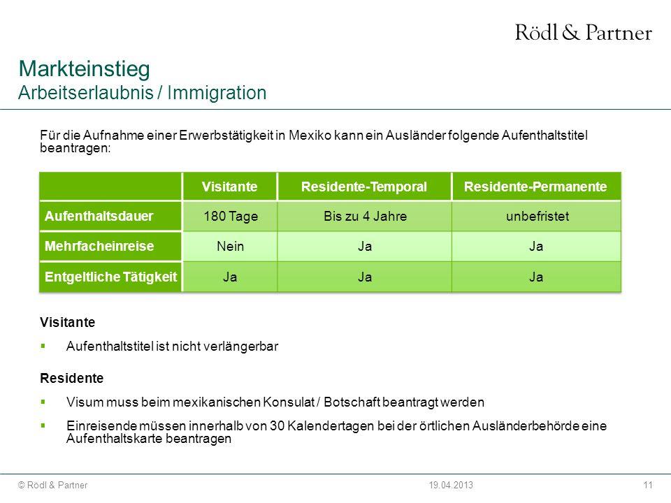 Markteinstieg Arbeitserlaubnis / Immigration