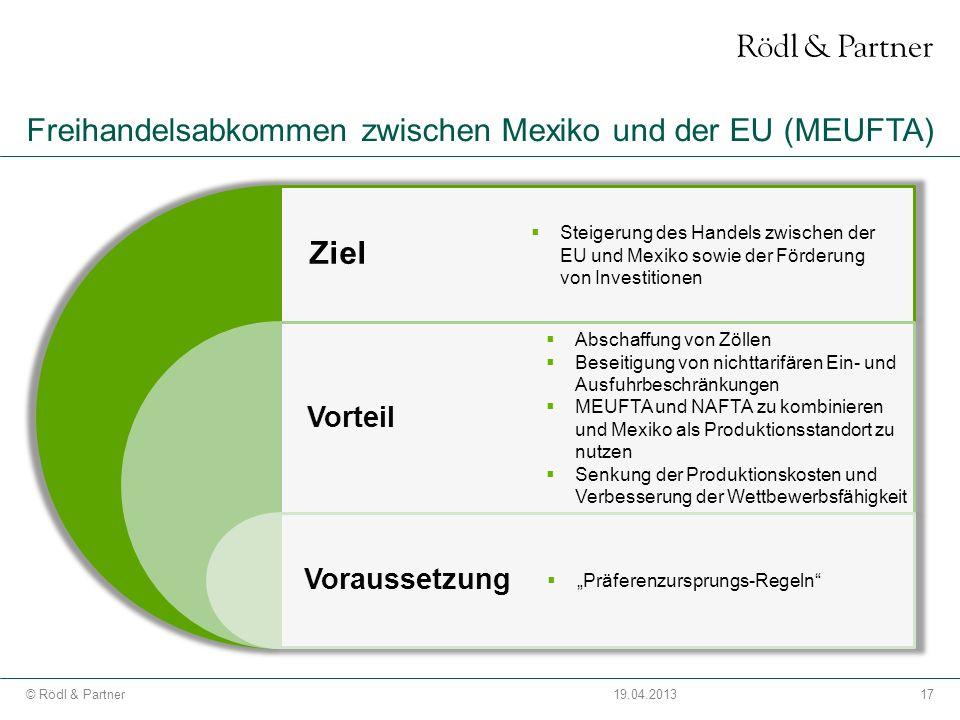 Freihandelsabkommen zwischen Mexiko und der EU (MEUFTA)