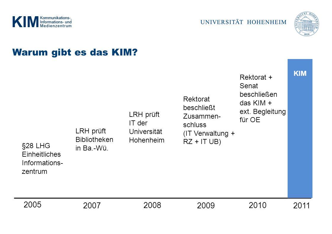 Warum gibt es das KIM 2005 2008 2007 2009 2010 2011 KIM Rektorat +
