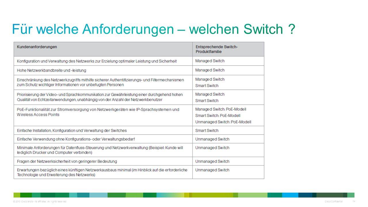 Für welche Anforderungen – welchen Switch