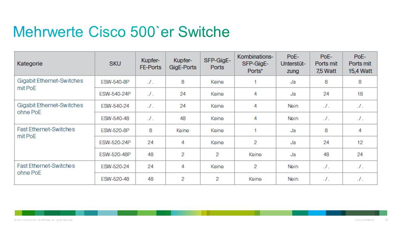 Mehrwerte Cisco 500`er Switche