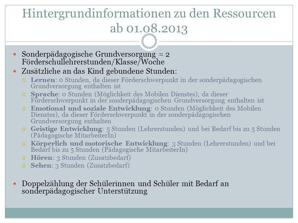 Hintergrundinformationen zu den Ressourcen ab 01.08.2013