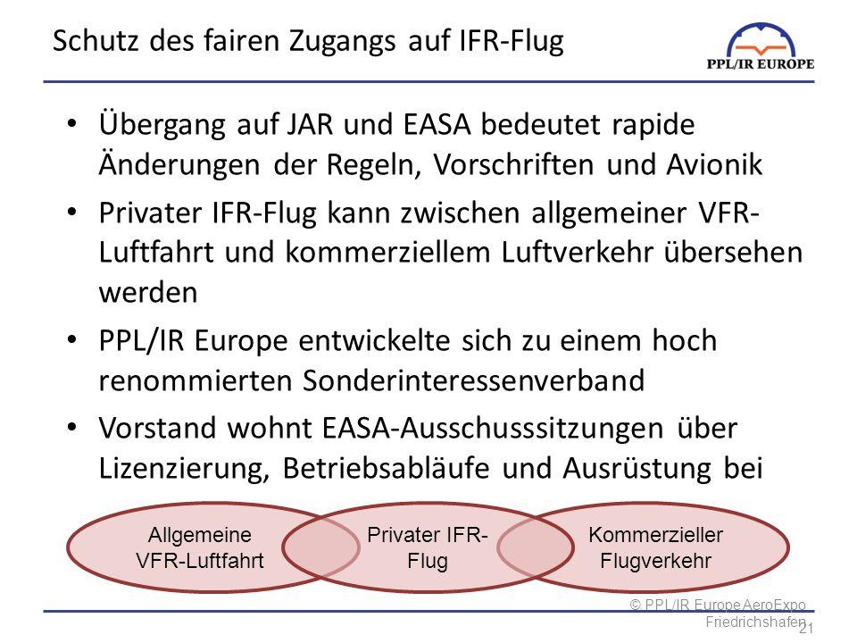 Schutz des fairen Zugangs auf IFR-Flug