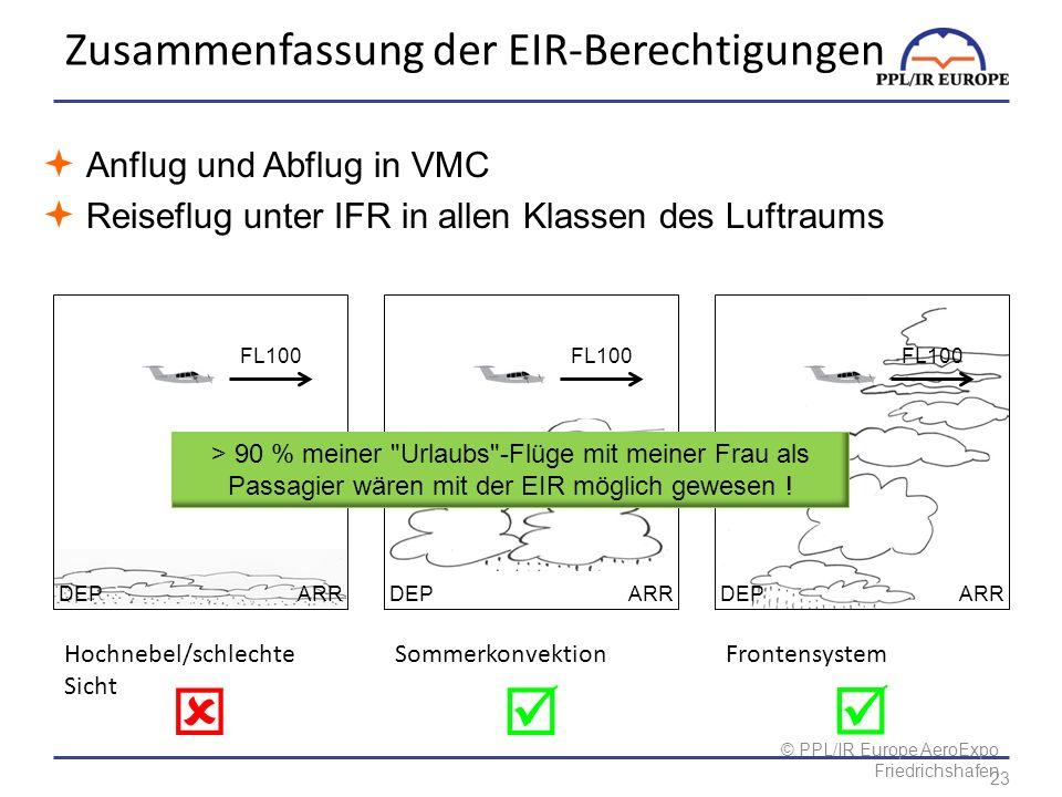 Zusammenfassung der EIR-Berechtigungen