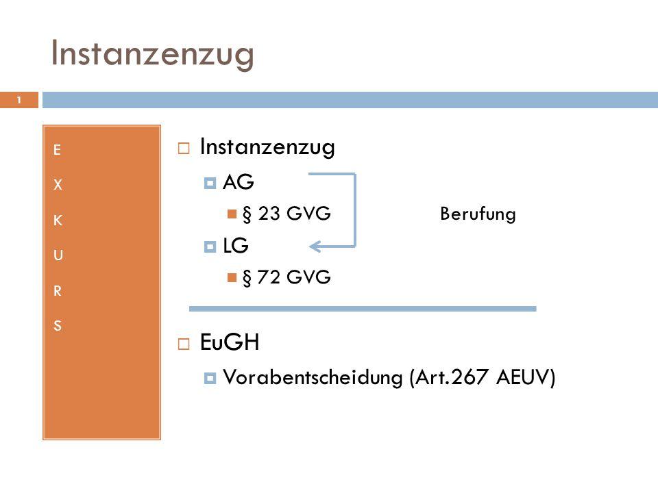 Instanzenzug Instanzenzug EuGH AG LG Vorabentscheidung (Art.267 AEUV)