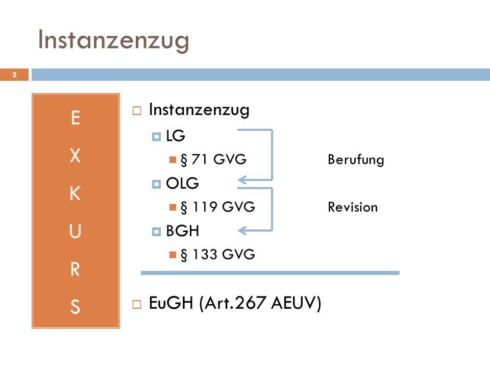 Instanzenzug E X K U R S Instanzenzug EuGH (Art.267 AEUV) LG OLG BGH