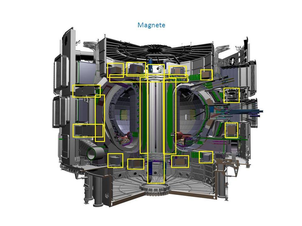 Magnete