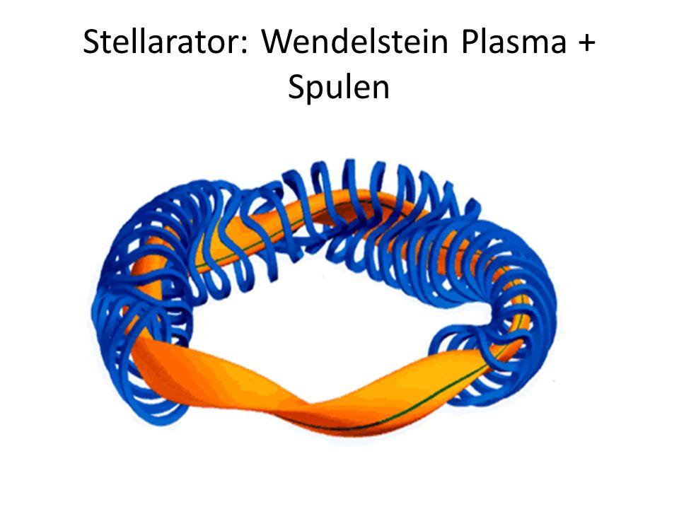 Stellarator: Wendelstein Plasma + Spulen