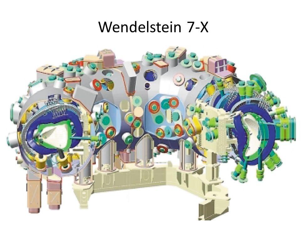 Wendelstein 7-X Die 50 nichtebenen Magnetspulen (blau)