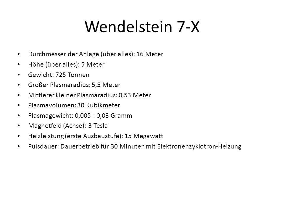 Wendelstein 7-X Durchmesser der Anlage (über alles): 16 Meter