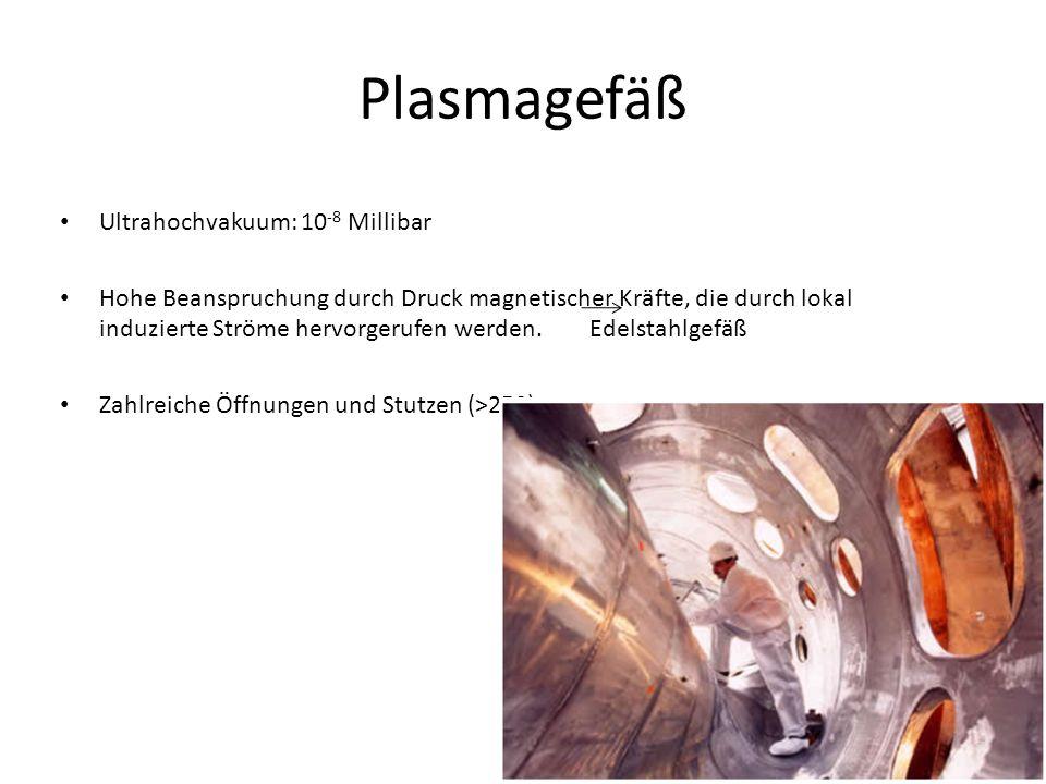 Plasmagefäß Ultrahochvakuum: 10-8 Millibar