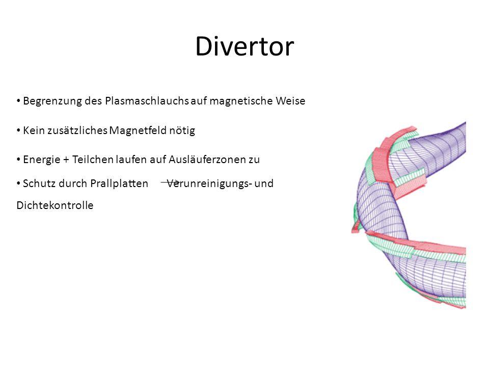 Divertor Begrenzung des Plasmaschlauchs auf magnetische Weise