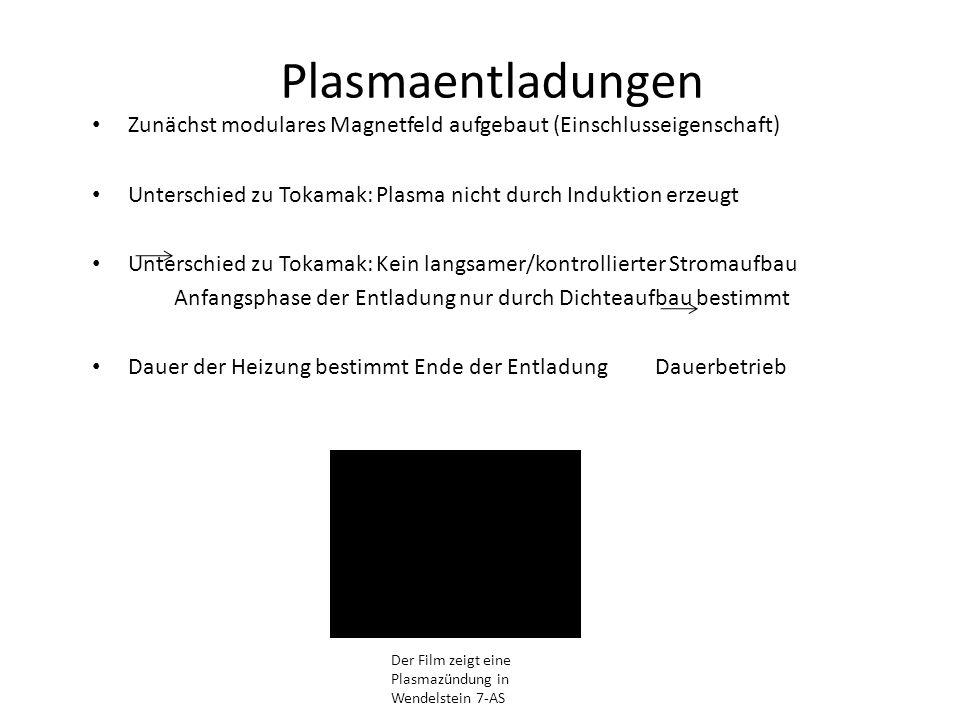 Plasmaentladungen Zunächst modulares Magnetfeld aufgebaut (Einschlusseigenschaft) Unterschied zu Tokamak: Plasma nicht durch Induktion erzeugt.