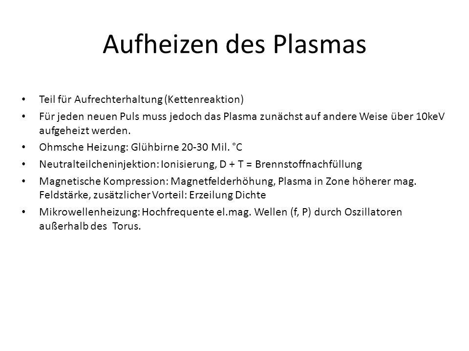 Aufheizen des Plasmas Teil für Aufrechterhaltung (Kettenreaktion)