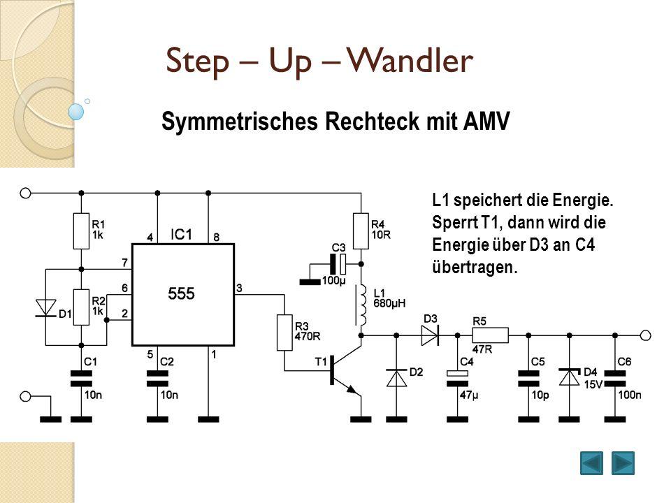 Symmetrisches Rechteck mit AMV