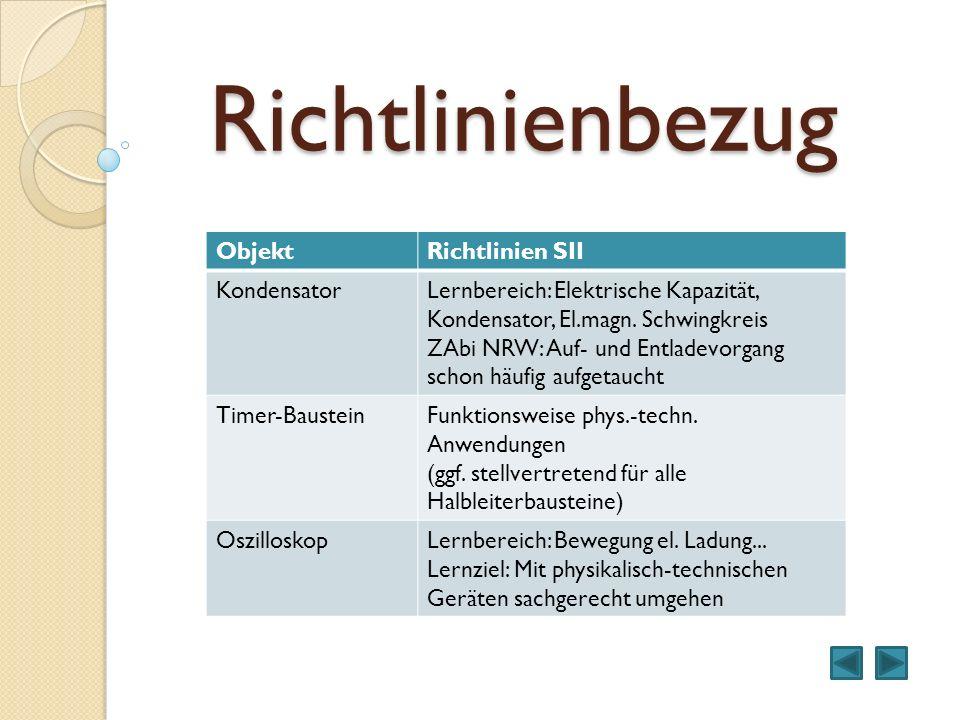 Richtlinienbezug Objekt Richtlinien SII Kondensator