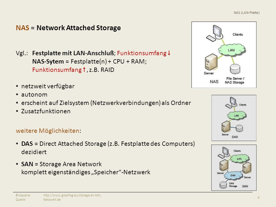 NAS = Network Attached Storage