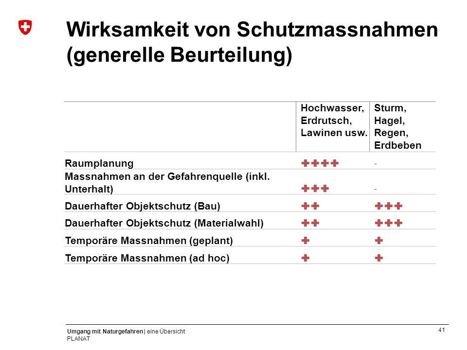 Wirksamkeit von Schutzmassnahmen (generelle Beurteilung)