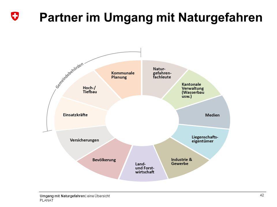 Partner im Umgang mit Naturgefahren