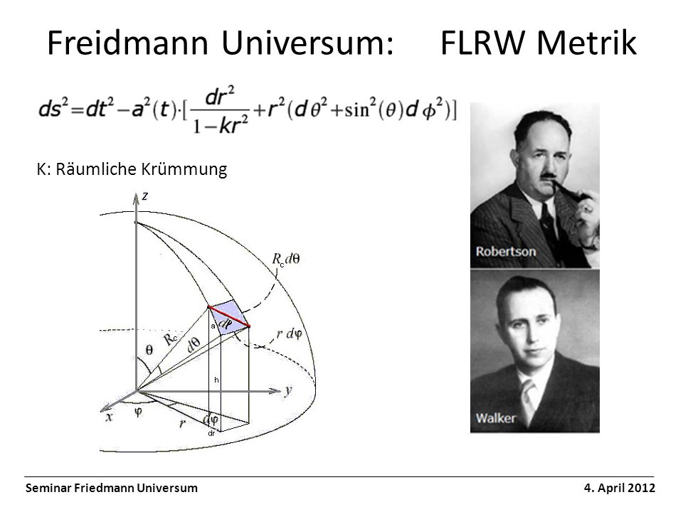 Freidmann Universum: FLRW Metrik