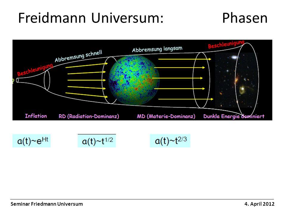 Freidmann Universum: Phasen