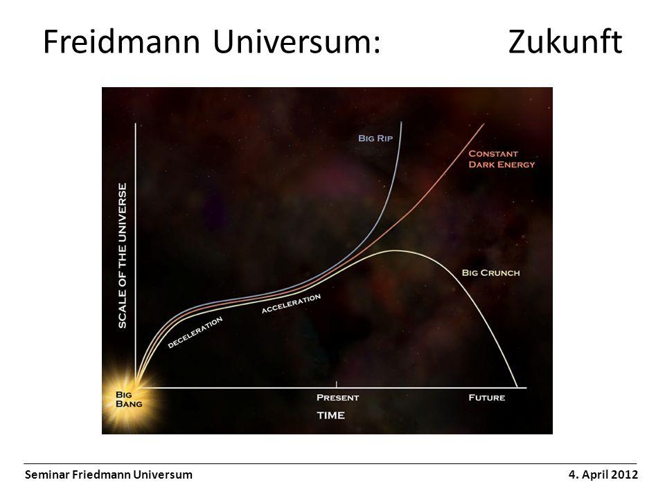 Freidmann Universum: Zukunft