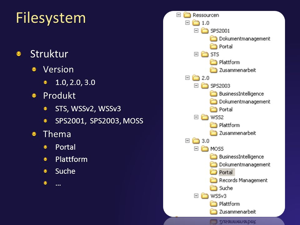 Filesystem Struktur Version Produkt Thema 1.0, 2.0, 3.0