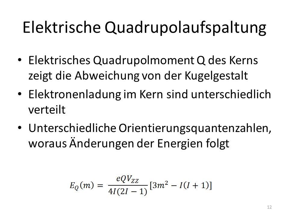Elektrische Quadrupolaufspaltung