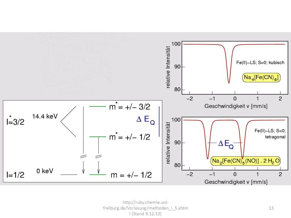 http://ruby. chemie. uni-freiburg. de/Vorlesung/methoden_I_5