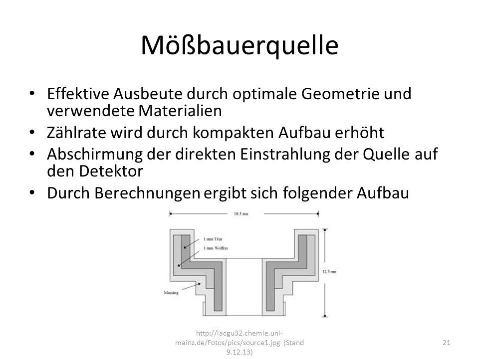 Mößbauerquelle Effektive Ausbeute durch optimale Geometrie und verwendete Materialien. Zählrate wird durch kompakten Aufbau erhöht.