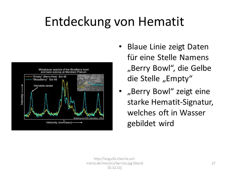 Entdeckung von Hematit