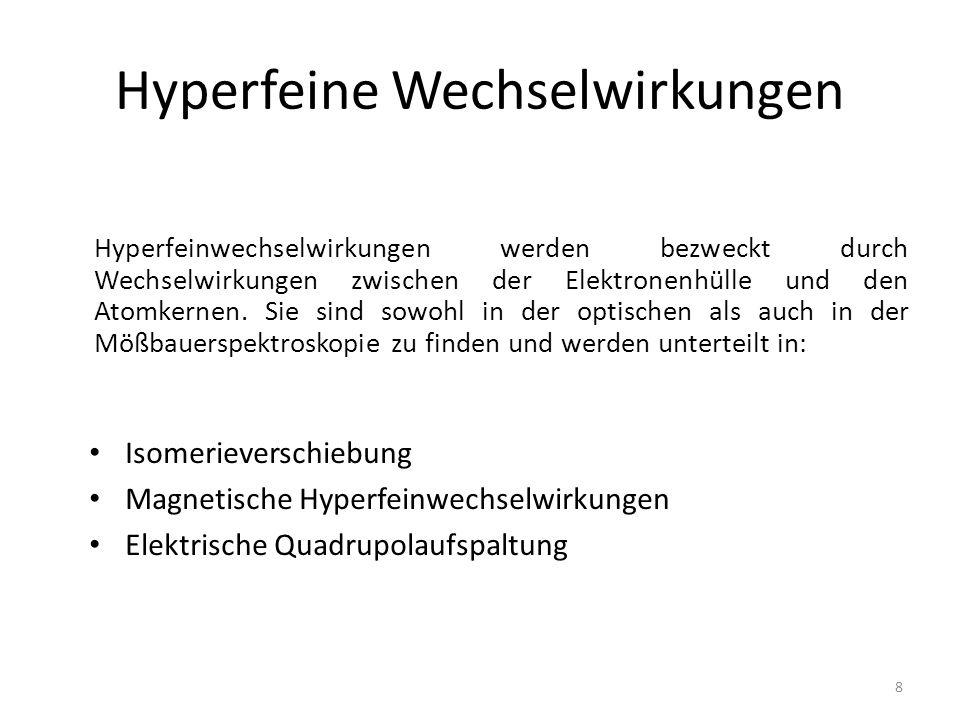 Hyperfeine Wechselwirkungen