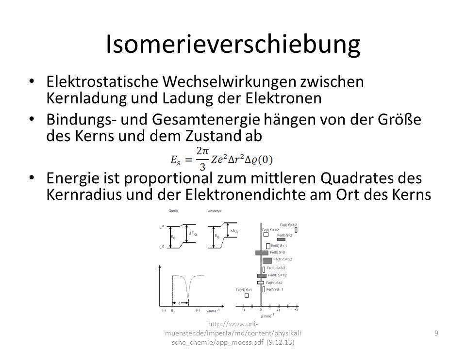 Isomerieverschiebung