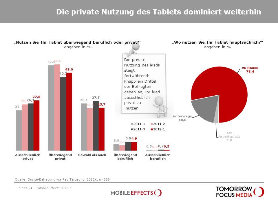 Die private Nutzung des Tablets dominiert weiterhin