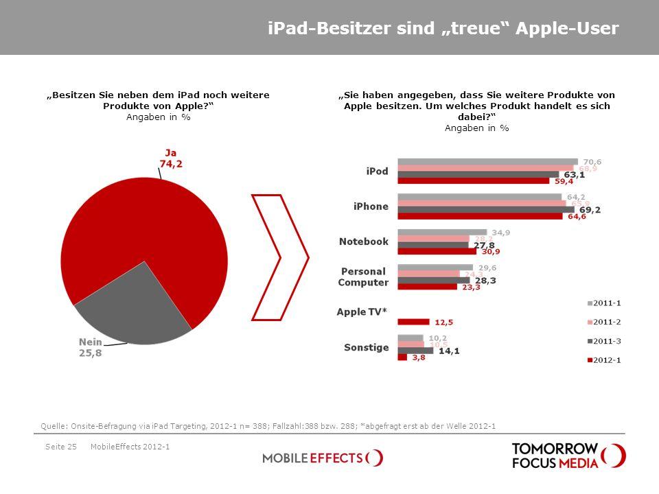"iPad-Besitzer sind ""treue Apple-User"