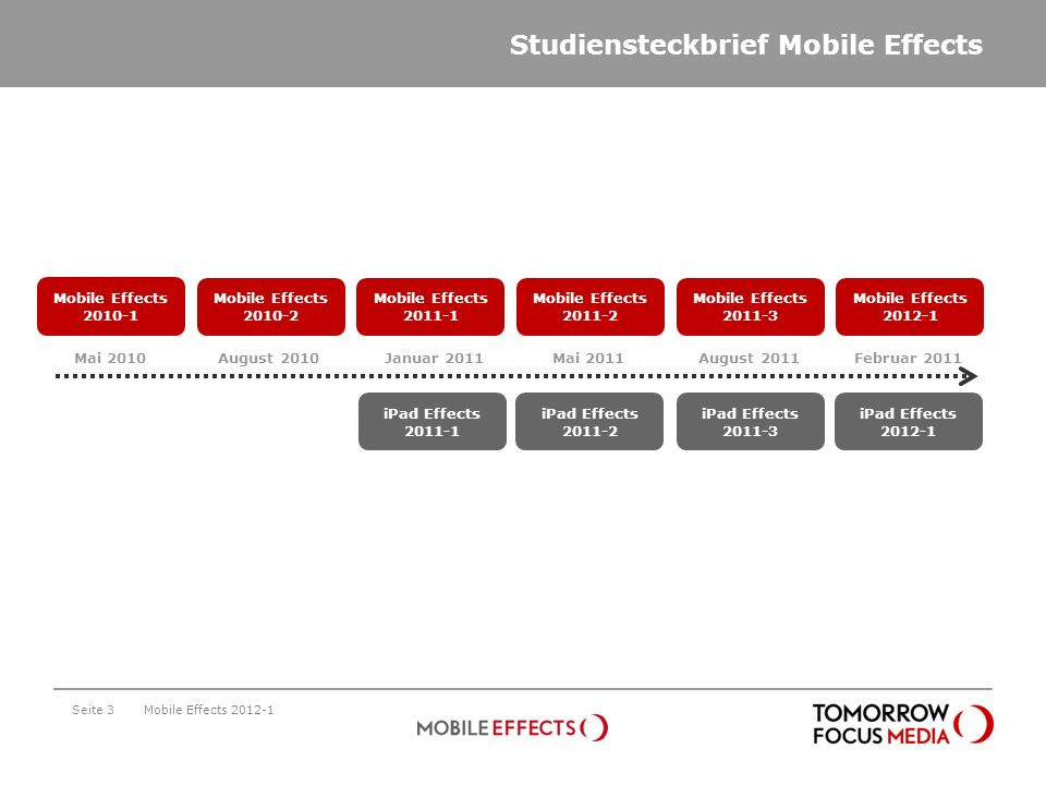 Studiensteckbrief Mobile Effects