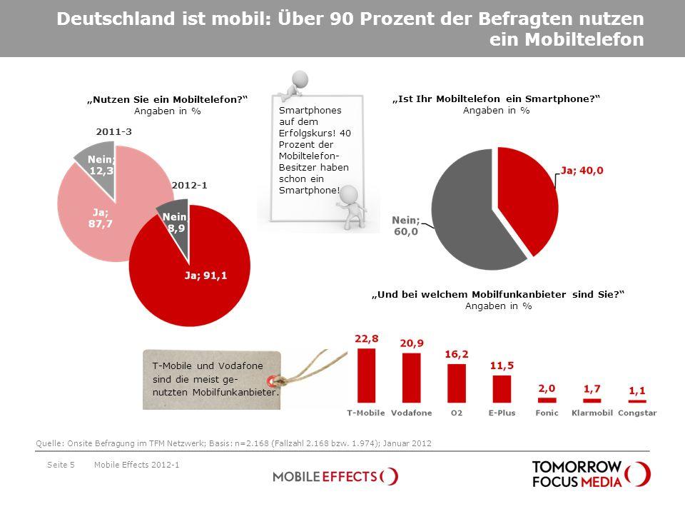 Deutschland ist mobil: Über 90 Prozent der Befragten nutzen ein Mobiltelefon