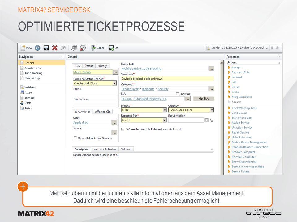 Optimierte Ticketprozesse