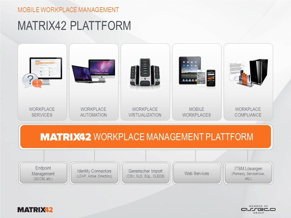 Matrix42 Plattform Workplace Management PLATTFORM