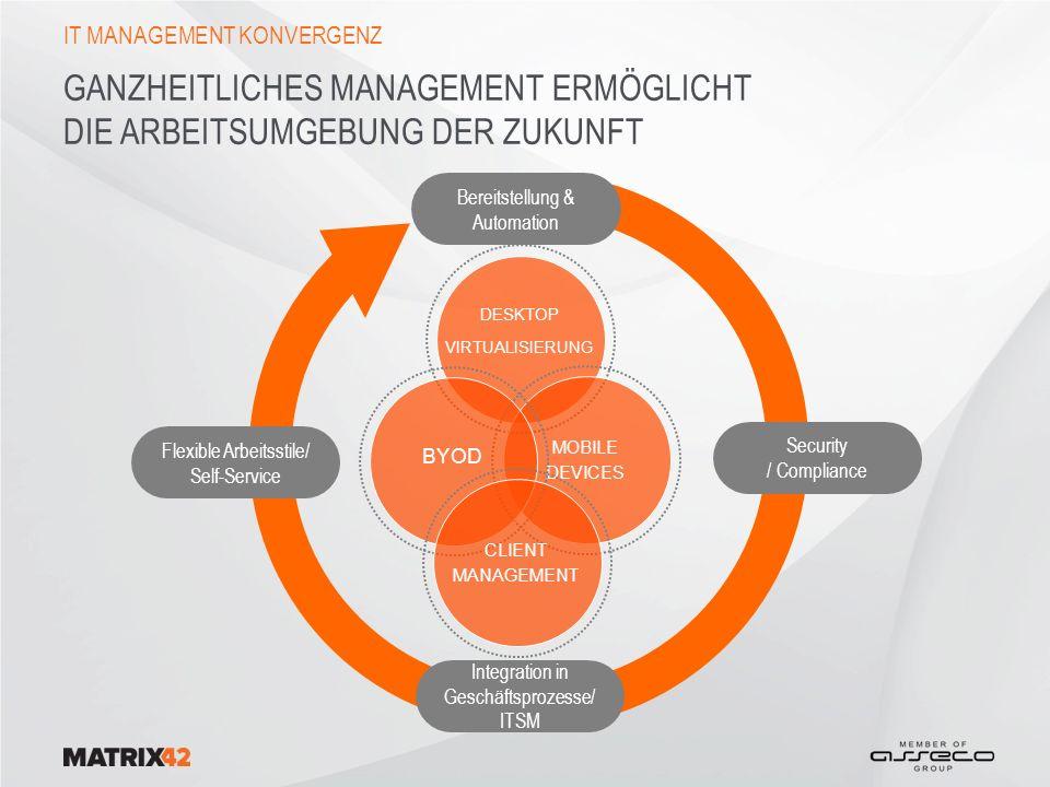 Ganzheitliches Management ERMÖGLICHT DIE ARBEITSUMGEBUNG DER ZUKUNFT