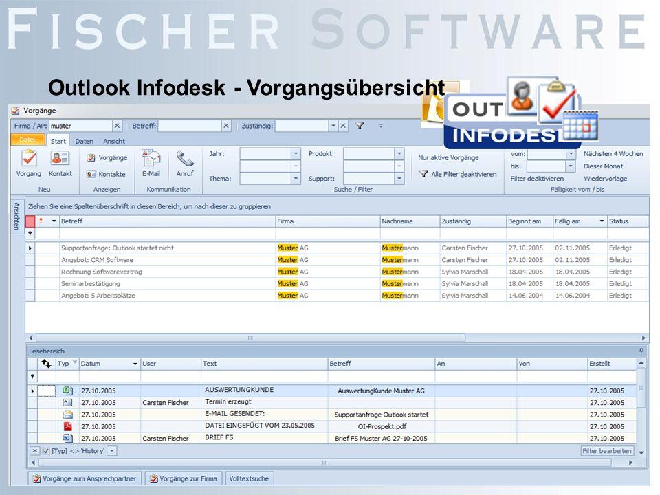 Outlook Infodesk - Vorgangsübersicht