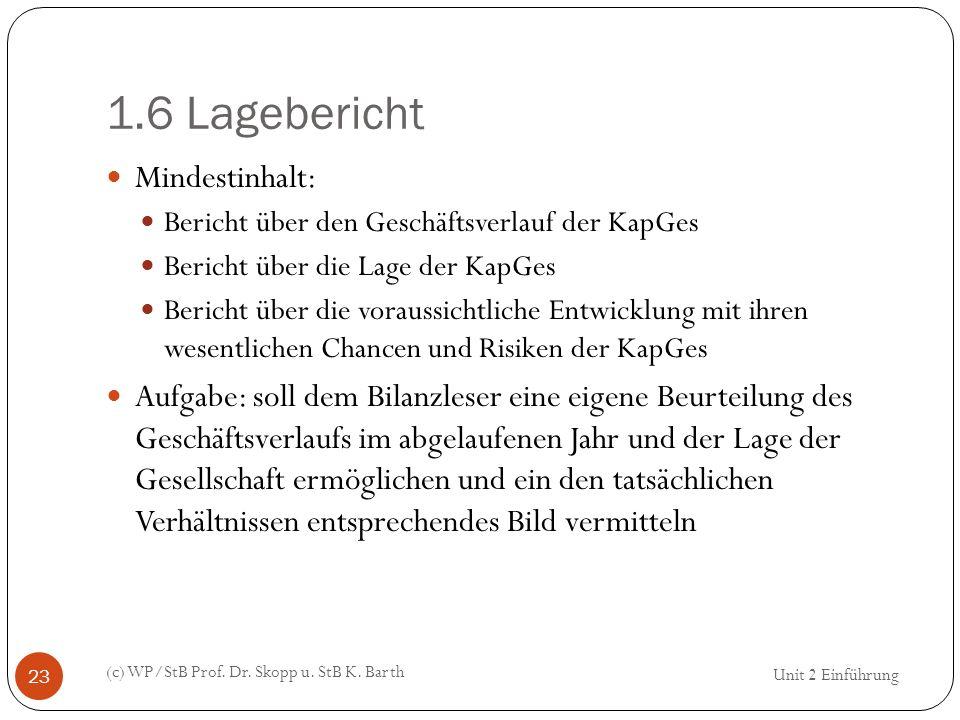 1.6 Lagebericht Mindestinhalt: