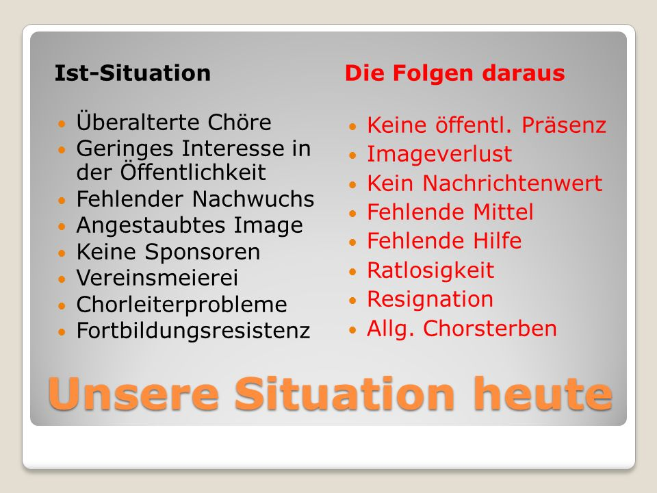 Unsere Situation heute