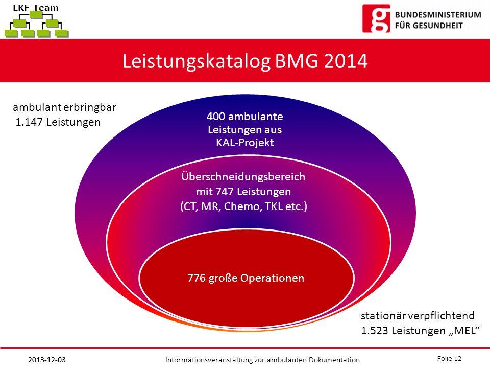 Leistungskatalog BMG 2014 ambulant erbringbar 1.147 Leistungen