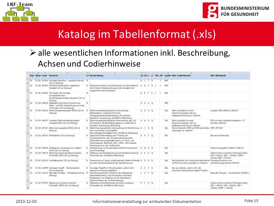 Katalog im Tabellenformat (.xls)