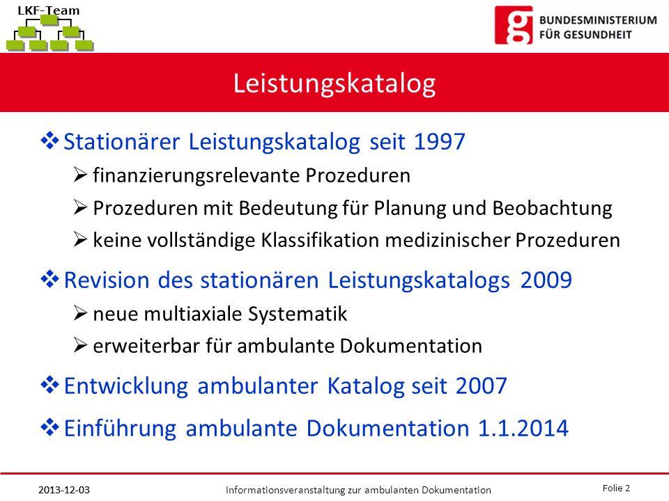 Leistungskatalog Stationärer Leistungskatalog seit 1997